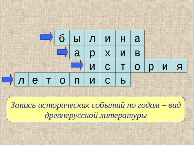 б и н а а р х в и я и с т о р и л ь л ы е т о п и с Русская народная историче...