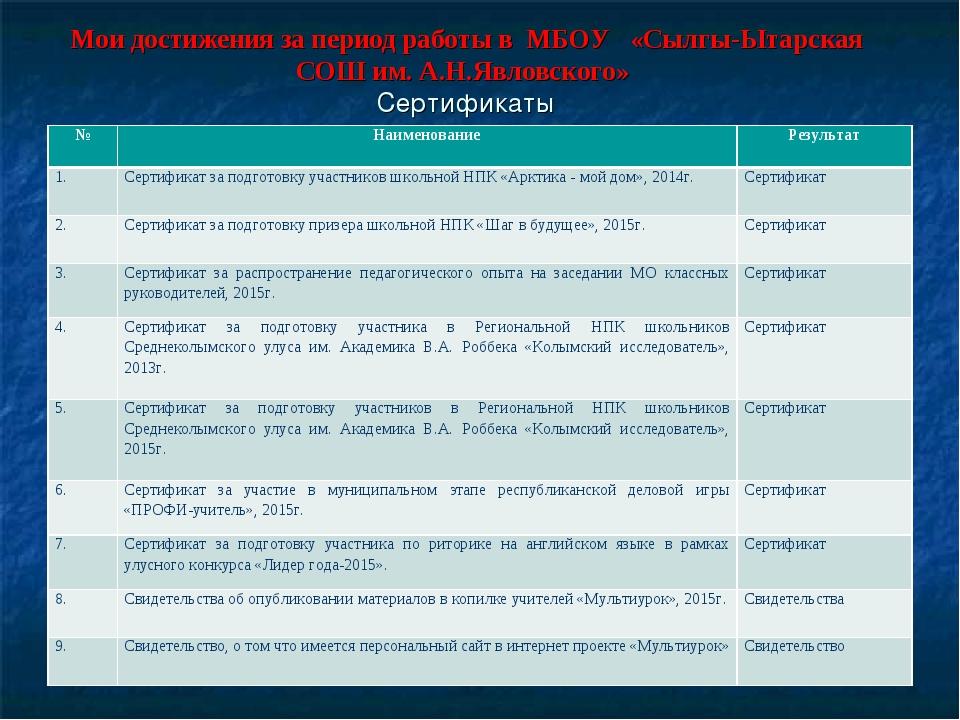 Мои достижения за период работы в МБОУ «Сылгы-Ытарская СОШ им. А.Н.Явловского...