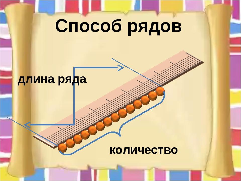 Способ рядов количество длина ряда
