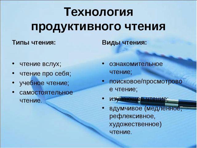 Технология продуктивного чтения Типы чтения: чтение вслух; чтение про себя; у...