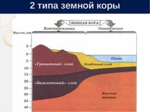 2 типа земной коры