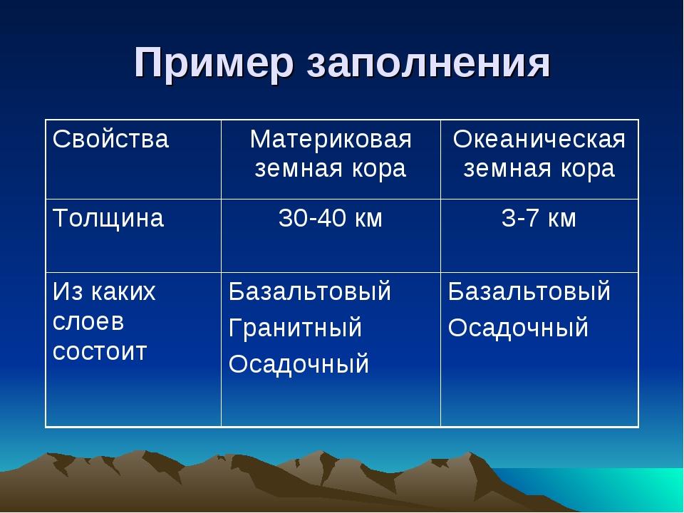 https://ds03.infourok.ru/uploads/ex/0e8c/00027f8b-624974ef/img17.jpg