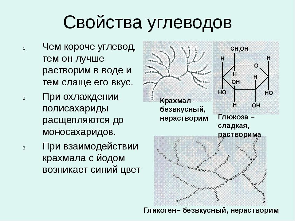 Свойства углеводов Чем короче углевод, тем он лучше растворим в воде и тем сл...