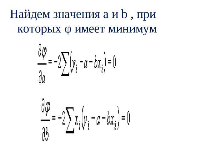 Найдем значения a и b , при которых φ имеет минимум