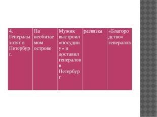 4. Генералы хотят в Петербург. На необитаемом острове Мужик выстроил «посудин