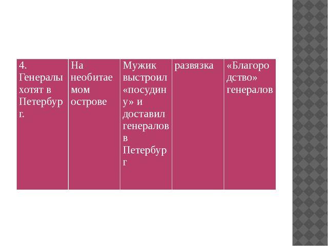 4. Генералы хотят в Петербург. На необитаемом острове Мужик выстроил «посудин...
