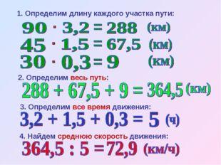3. Определим все время движения: 2. Определим весь путь: 1. Определим длину к