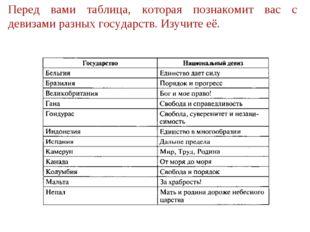 Перед вами таблица, которая познакомит вас с девизами разных государств. Изуч