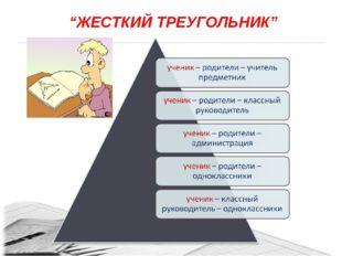 """""""ЖЕСТКИЙ ТРЕУГОЛЬНИК"""""""