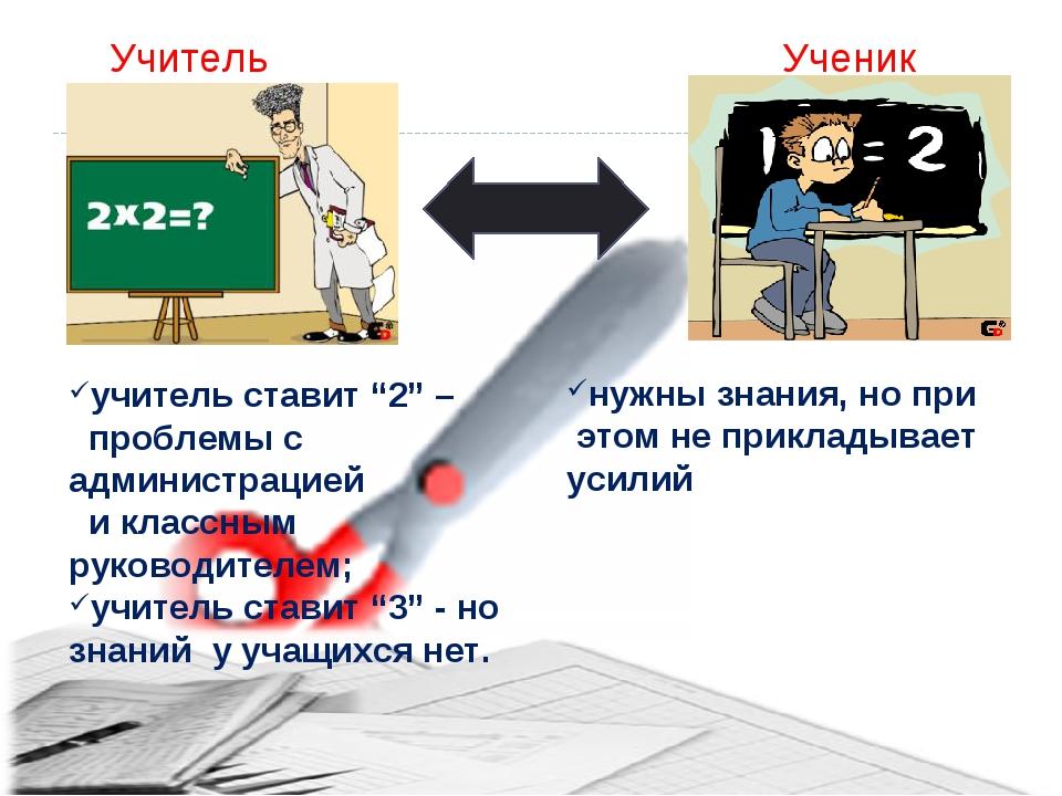Учитель Ученик нужны знания, но при этом не прикладывает усилий учитель стави...