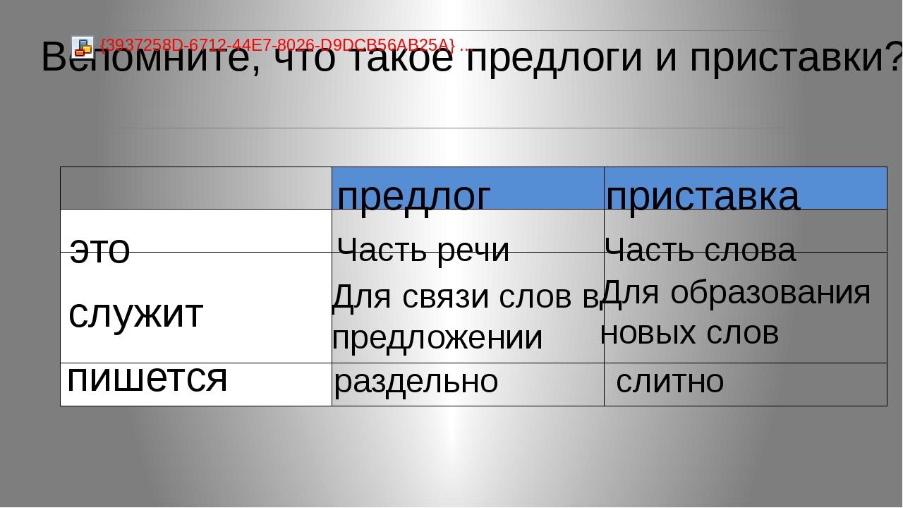 предлог приставка это служит пишется Часть речи Часть слова Для связи слов в...