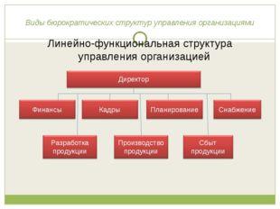 Виды бюрократических структур управления организациями Линейно-функциональная