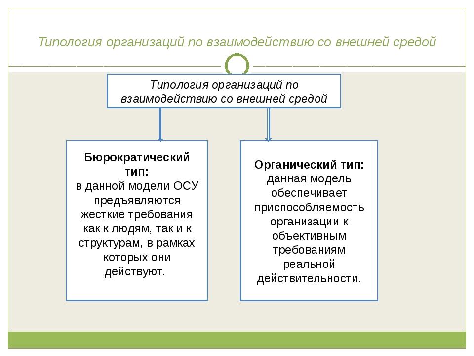 Типология организаций по взаимодействию со внешней средой
