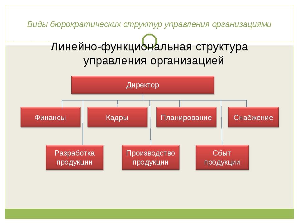 Виды бюрократических структур управления организациями Линейно-функциональная...