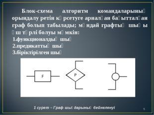 Блок-схема алгоритм командаларының орындалу ретін көрсетуге арналған бағытта