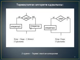Тармақталған алгоритм құрылысы: 2 сурет – Тармақталған алгоритм Егер – Онда –