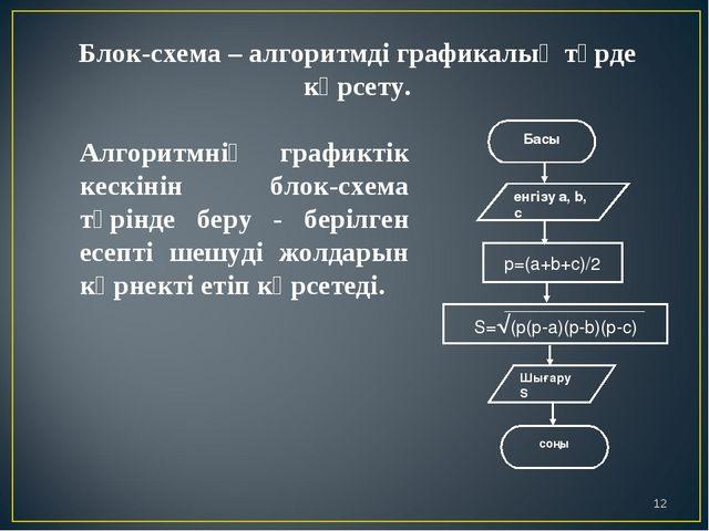 Блок-схема – алгоритмді графикалық түрде көрсету. Алгоритмнің графиктік кескі...