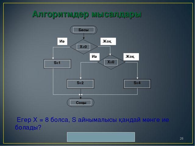 * Алгоритмдер мысалдары Егер Х = 8 болса, S айнымалысы қандай мәнге ие болады...