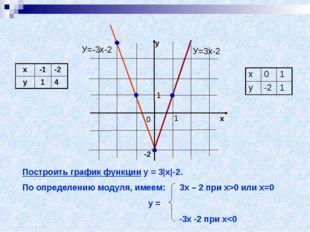 Построить график функции у = 3 х -2. По определению модуля, имеем: 3х – 2 при