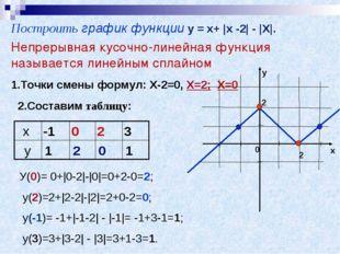 Построить график функции у = х+  x -2  -  X . Непрерывная кусочно-линейная фу