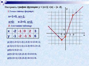 Построить график функции у =  х+1  + х  –  х -2 . 1.Точки смены формул: х+1=0