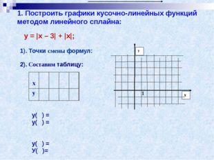 1. Построить графики кусочно-линейных функций методом линейного сплайна: у =