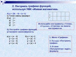 2. Построить графики функций, используя УМК «Живая математика» А) у =  2x – 4