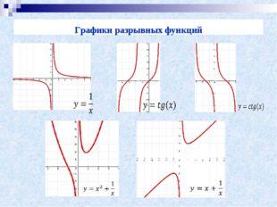 Графики разрывных функций