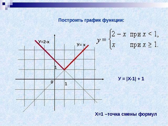 У =  X-1  + 1 У=2-х У= х Х=1 –точка смены формул Построить график функции: