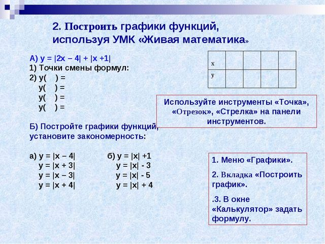 2. Построить графики функций, используя УМК «Живая математика» А) у =  2x – 4...