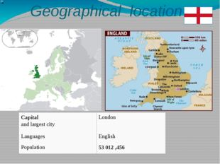 Geographical location Capital and largest city London Languages English Popu