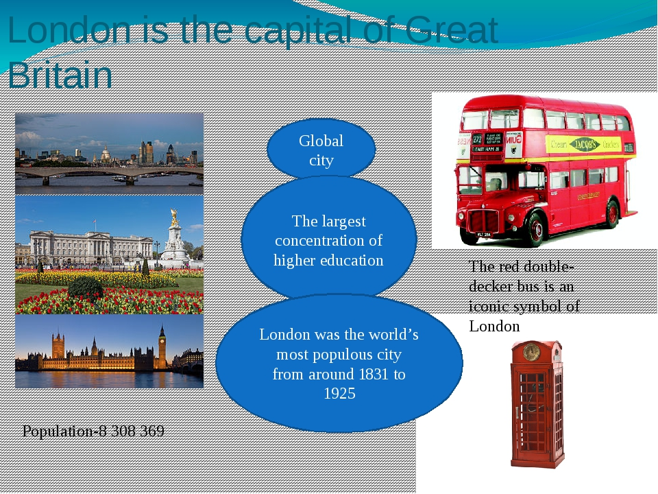 London is the capital of Great Britain Population-8 308 369 Global city The l...