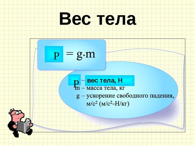 Вес тела вес тела, Н Р Р