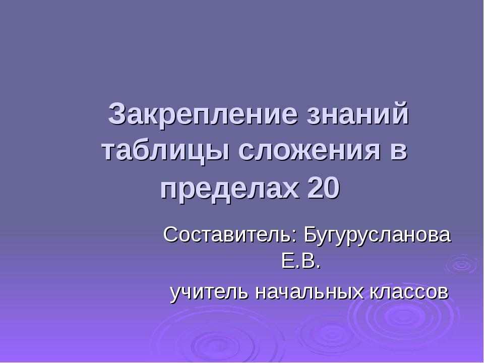 Закрепление знаний таблицы сложения в пределах 20 Составитель: Бугурусланова...