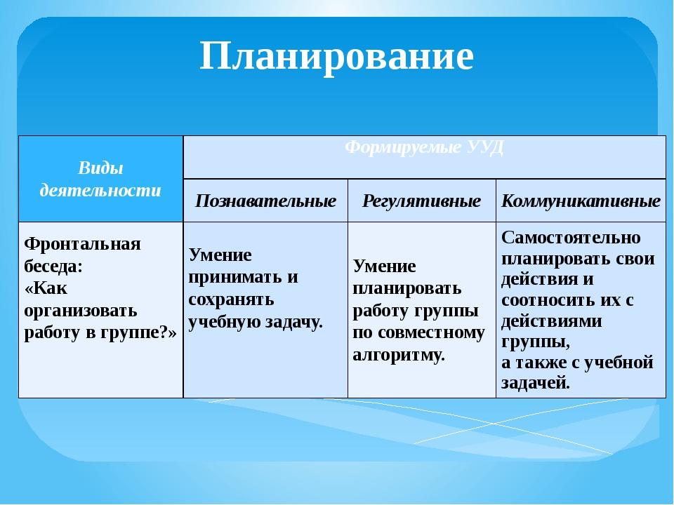 Планирование Виды деятельности Формируемые УУД  Познавательные Регулятивные...