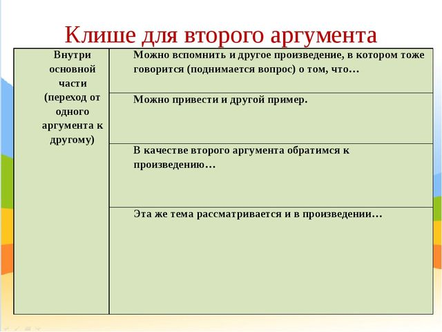 Клише для второго аргумента Внутри основной части (переход от одного аргумент...