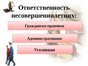Ответственность несовершеннолетних: Административная Уголовная Гражданско-пра