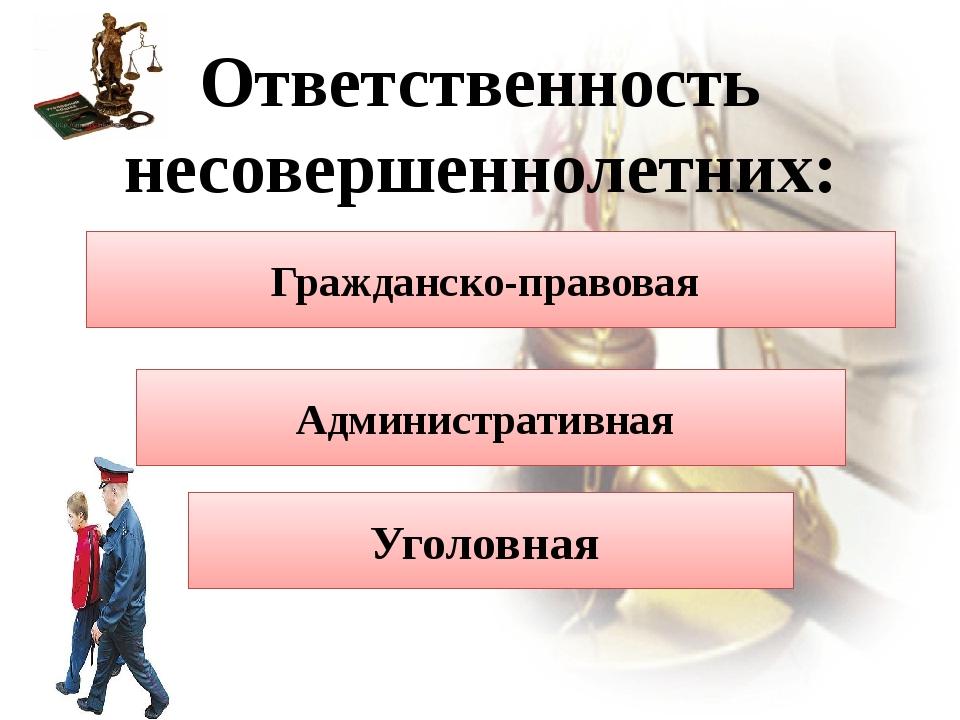Ответственность несовершеннолетних: Административная Уголовная Гражданско-пра...