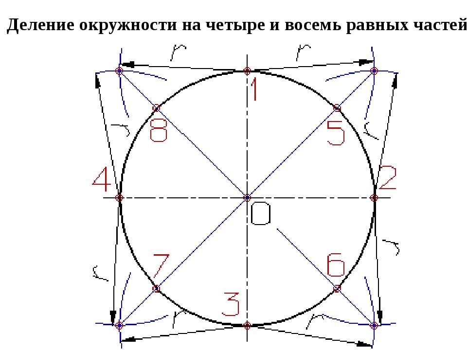 Как разделить окружность на 15 частей