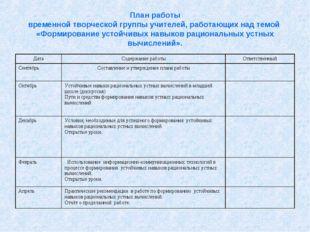 План работы временной творческой группы учителей, работающих над темой «Форми