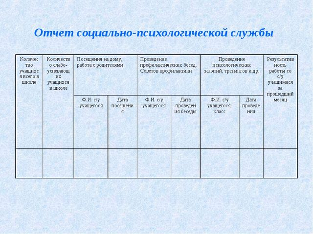 Отчет социально-психологической службы