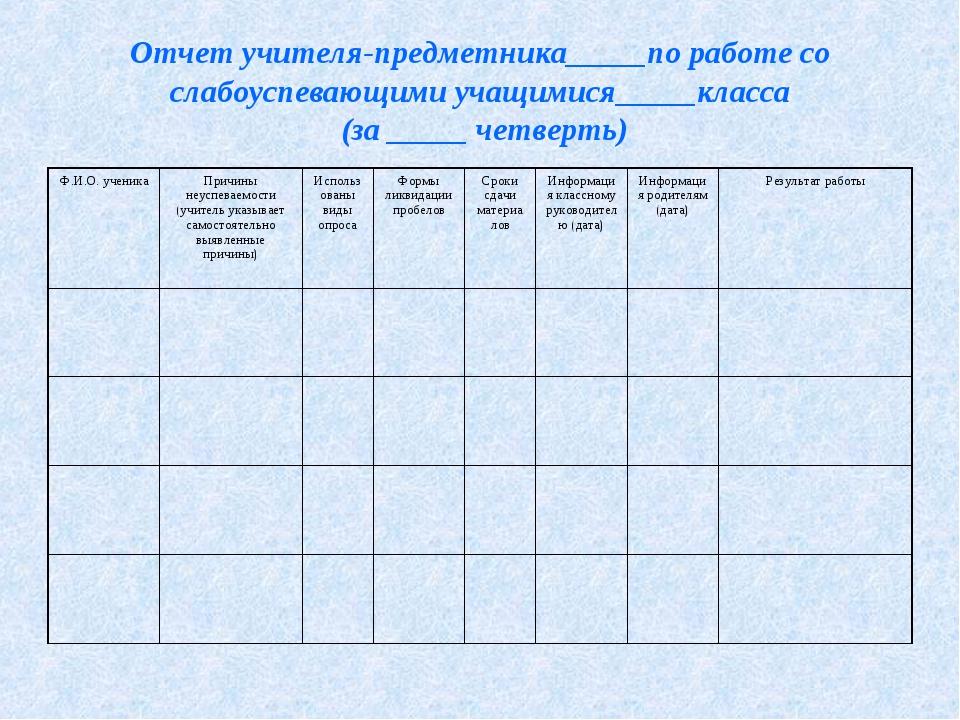 Отчет учителя-предметника_____по работе со слабоуспевающими учащимися_____кла...