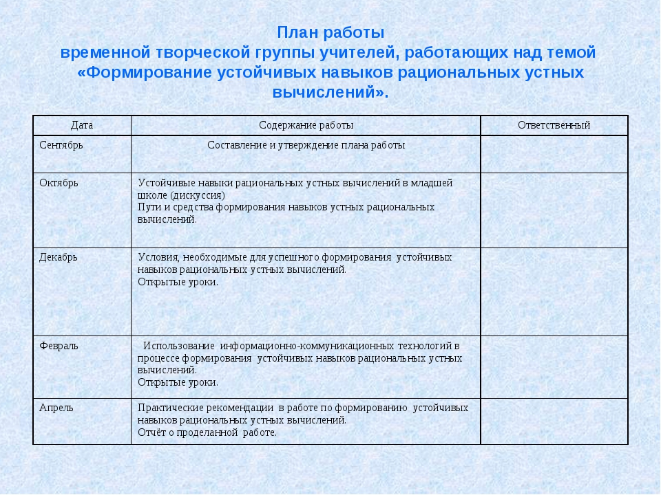 План работы временной творческой группы учителей, работающих над темой «Форми...