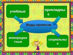 учебные прикладные Виды проектов межпредметные социальные