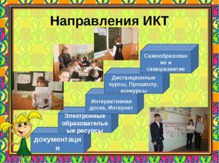 Направления ИКТ документация Электронные образовательные ресурсы Интерактивна