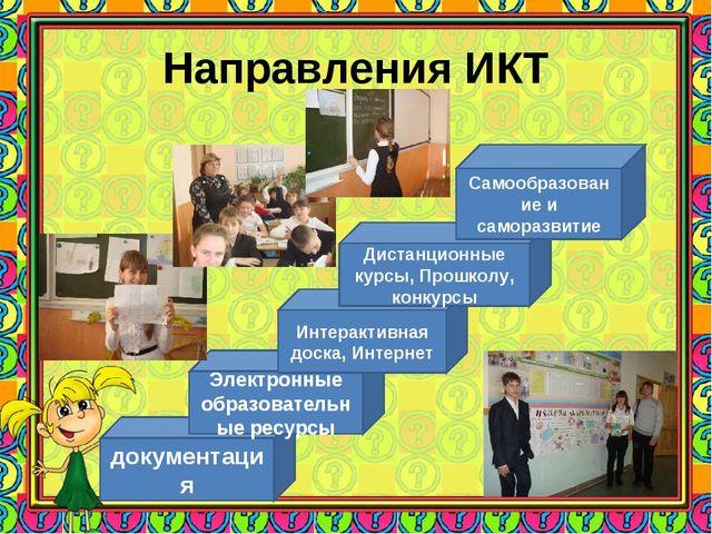 Направления ИКТ документация Электронные образовательные ресурсы Интерактивна...