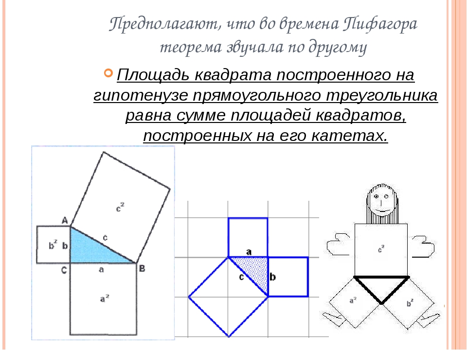 Предполагают, что во времена Пифагора теорема звучала по другому Площадь квад...