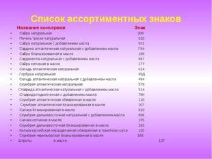 Список ассортиментных знаков Название консервов Знак Сайра натуральная