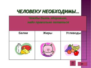 Чтобы быть здоровым, надо правильно питаться БелкиЖирыУглеводы