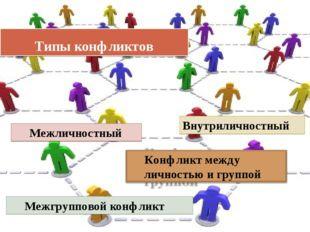 Типы конфликтов Внутриличностный Межличностный Межгрупповой конфликт
